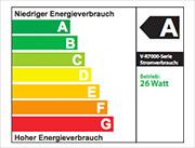 Grafik mit niedrigen Energieverbrauchs-werten (nur 26 Watt im Betrieb)
